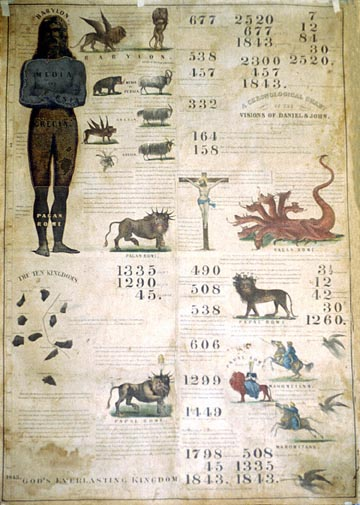 Prophecy chart of 1843
